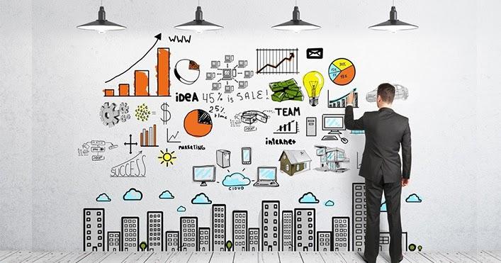 Mô hình KPI